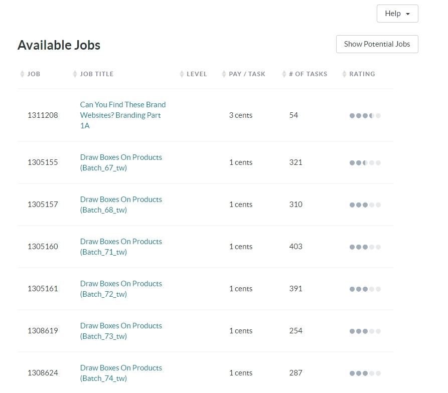 Заработок на Яндекс Толока. Аналоги