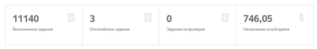 Заработок на Яндекс Толока. Статистика