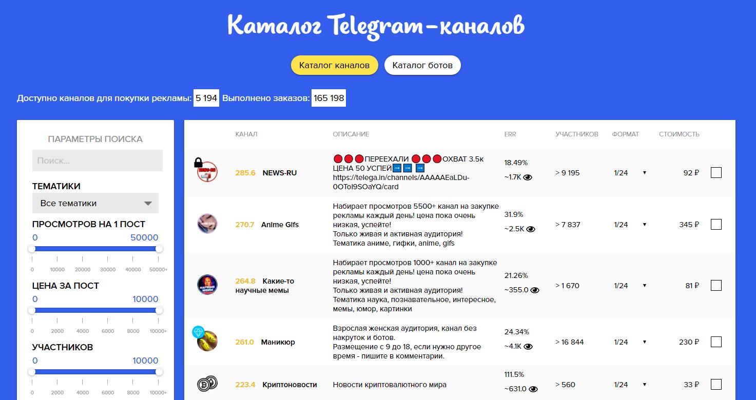 Каталог Telegram-каналов