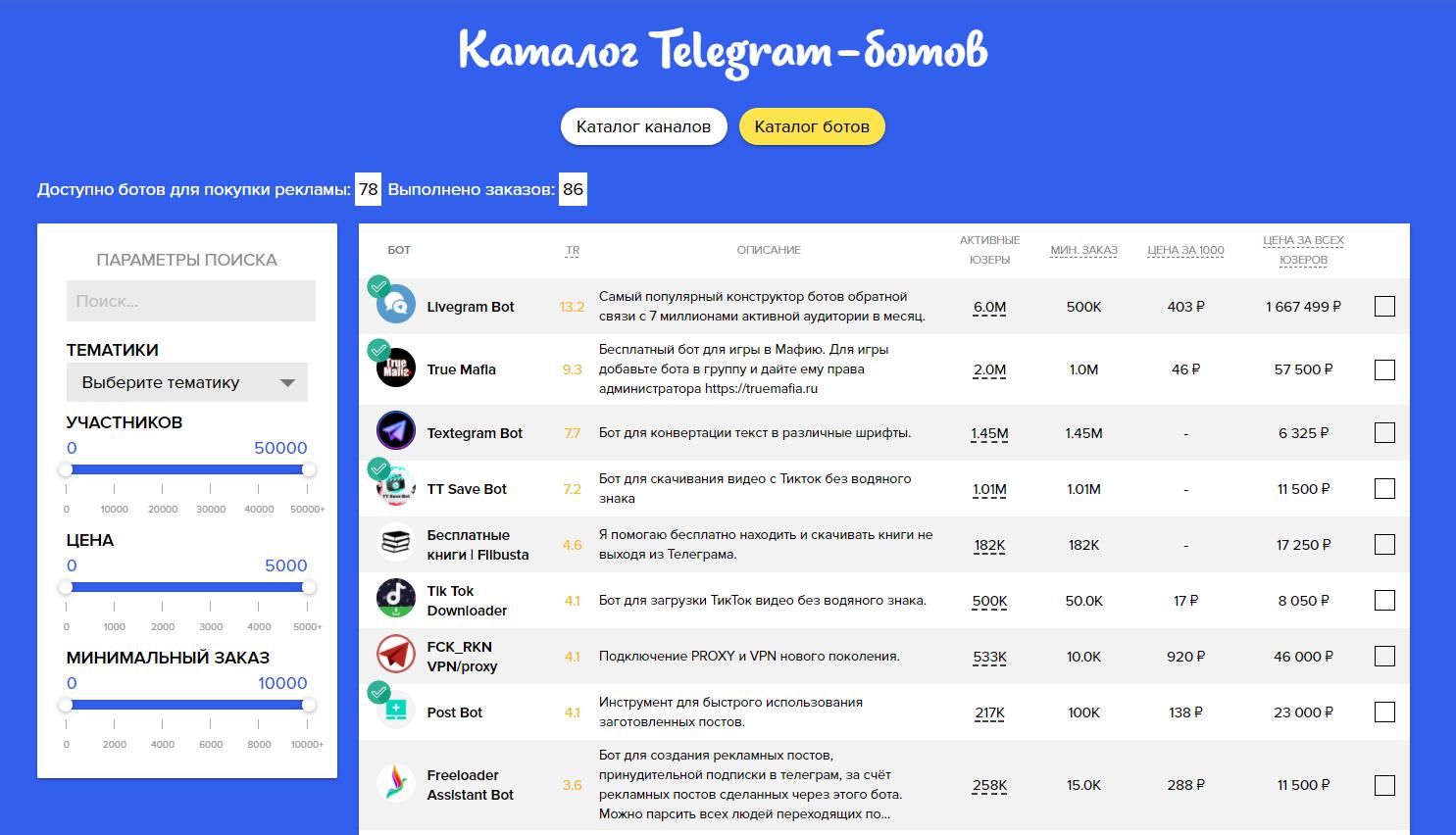Каталог Telegram-ботов