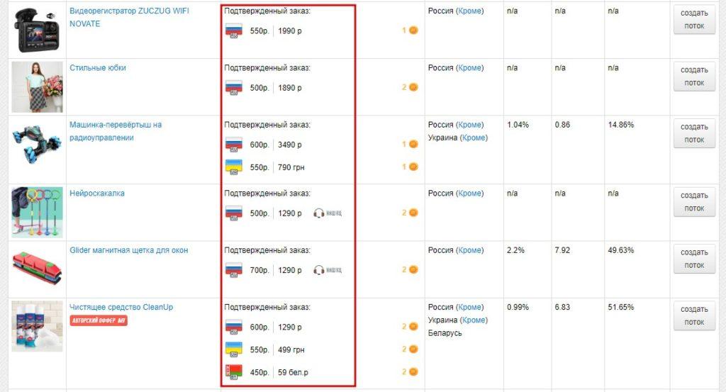 Заработок на каналах Телеграм с помощью партнерских программ: M1-shop