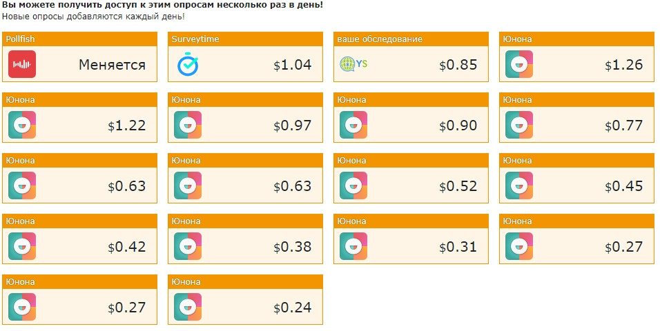 Заработок на опросах без вложений доступные предложения: опросы в Neobux