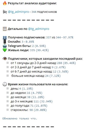 пол подписчиков в телеграм канале: отчет и анализ