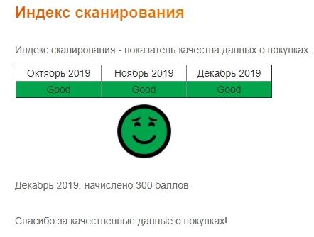 ГФК Русь индекс сканирования