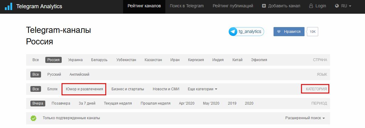 Ценообразование в Телеграм, поиск каналов