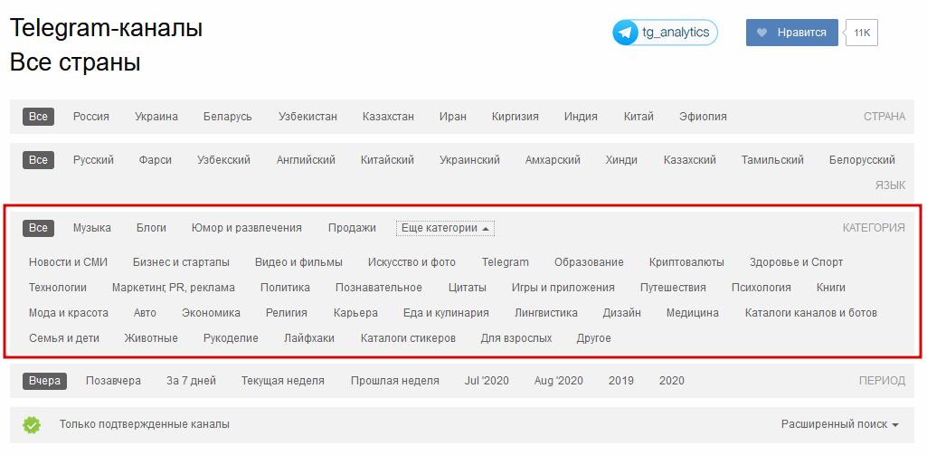 Каталог сайта Tgstat с категориями каналов