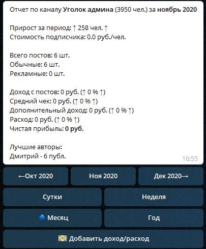 FleepBot статистика