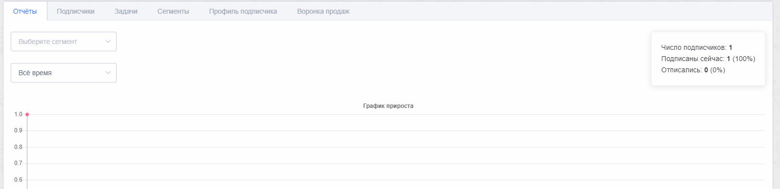 """В разделе """"Отчеты"""" будет отображена информация по росту базы пользователей бота и воронкам продаж."""